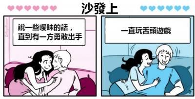 女人能怎樣懶就怎樣懶!第一次約會VS第N次約會百態,尤其睡醒之後先弄鼻子簡直神貼切!