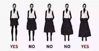 天氣轉涼,該是穿搭換季的時候了!看懂「這6張圖」不管怎麼穿都好看!