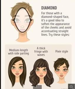 女生必看!「你的臉型配上這樣的髮型」桃花馬上開不完,不管是圓圓臉還是國字臉通通都有救喔!