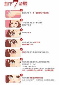 隱形眼鏡如何戴 才正確?