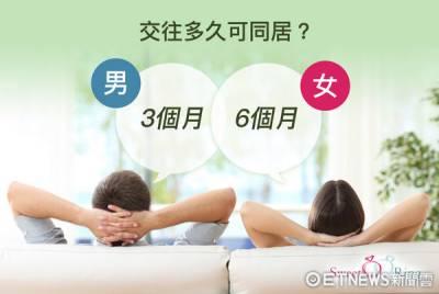 調查/多數女性交往超過半年才考慮同居