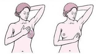 90 女生大姨媽前胸部脹痛,千萬別把這不當回事!