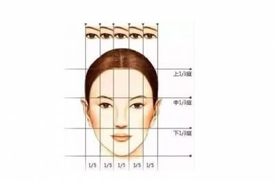 你合適長發還是短髮?看五官比例就知道!