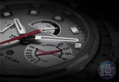 【錶評】FAVRE-LEUBA Bivouac 9000