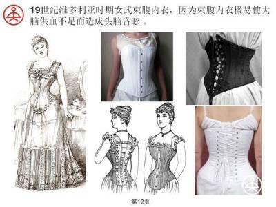 【塑身衣】從塑身衣的演變,來看維娜斯推推指塑身衣好在哪裡!?