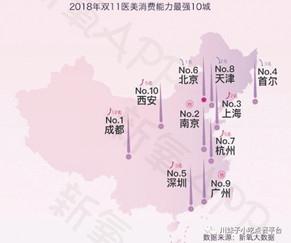 大陸雙11的瘋狂醫美 消費模式對比台灣醫美模式