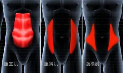 運動量比仰臥起坐強5倍!日本節目「5秒腹肌鍛鍊法」實測兩周就有效!