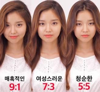 根據臉型,找到真正的小臉瀏海!把臉分三等份 量出左右距離,剪對瀏海臉就變精緻