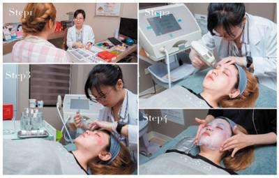 新型眼周療程+高濃度活性成分 對抗眼周老化問題