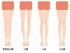 穿裙子顯瘦關鍵在「腿型」!穿搭視覺少3公斤詐欺術,首先要「認識腿型」