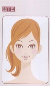 好瀏海讓大餅臉變瓜子臉!如何用劉海修飾臉型