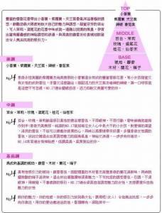 肌膚自癒能力+ERH 374系列危險身體乳NO.14=完美