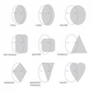 妳是哪一種?九種不同臉型大公開