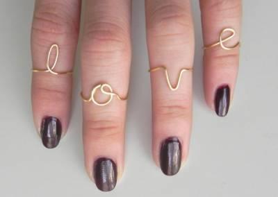 不戴到底的「指節戒」