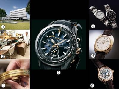 Watch-有情的未來精工製錶百年紀事