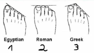 是不是美女?竟然看腳就知道!最多美女都是這種腳...