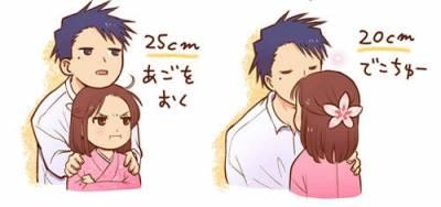 《情侶的身高差》不同的身高差能做的事也大不同♥