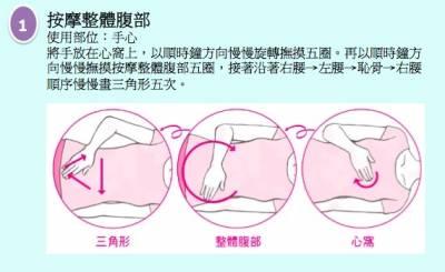 這樣按摩,懷孕好容易