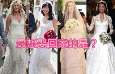 網友票選,這樣類型的女人最想娶回家!! 我說實話請移民火星吧~~~~
