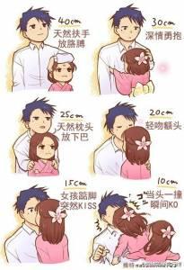 超可愛插畫 告訴你六種身高差距的情侶該怎麼親吻
