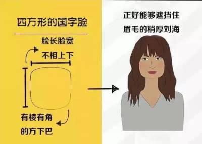 女人的臉形搭配適合的髮型真的很重要,這是影響一輩子的事情啊!