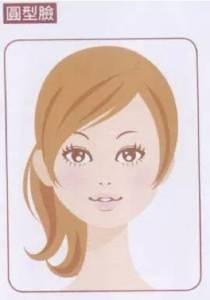 選錯髮型,Angelababy也變大媽!想剪短髮卻沒勇氣?教你一招,馬上知道最適合自己的髮型!