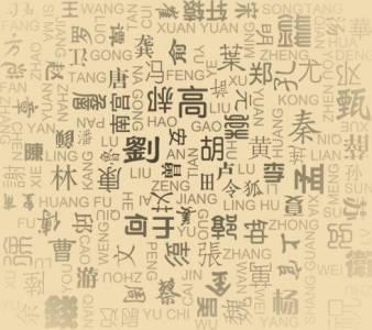 50個姓名字 神準個性解析看看你的名字代表什麼意思吧!~