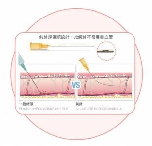 追求美麗無風險 從選對填充物注射工具(鈍針)開始