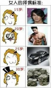 臉書上轉瘋了,笑暈了!這就是男人和女人的區別!