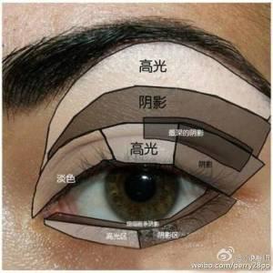 驚人!「單眼皮」女孩這樣化眼妝,瞬間大五倍 就像從漫畫裡出來的少女!太神奇了!