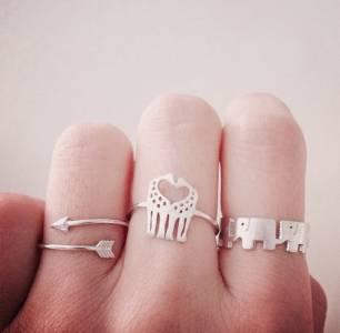 戒指戴在不同手指的涵義